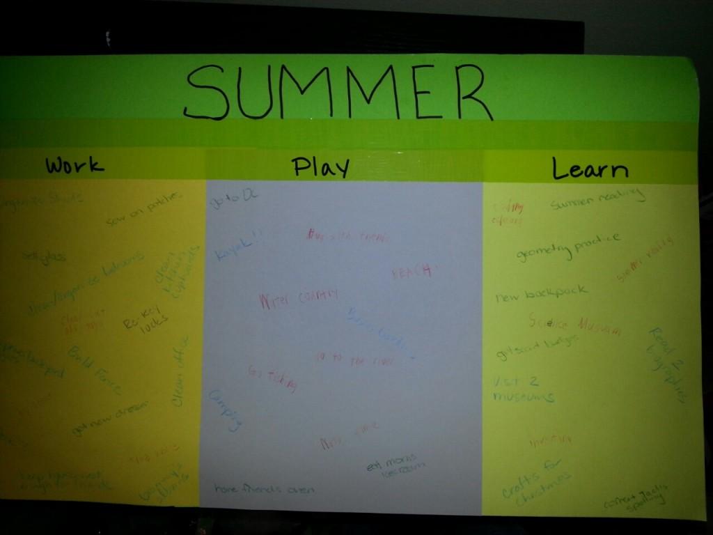 Summer Chart